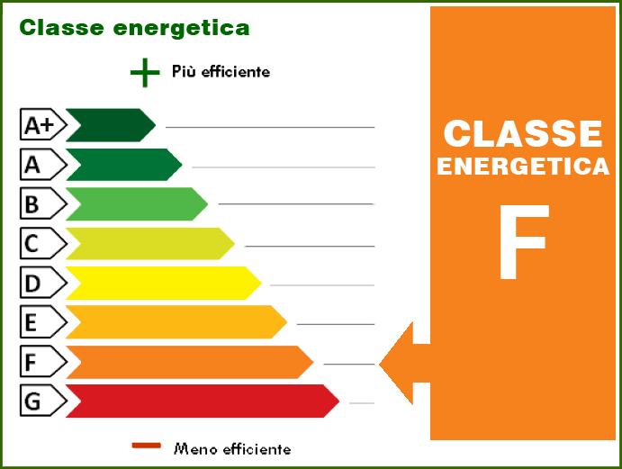 163.00 kWh/m² anno